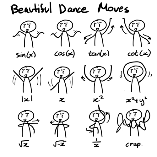 Beautiful Math Dance Moves